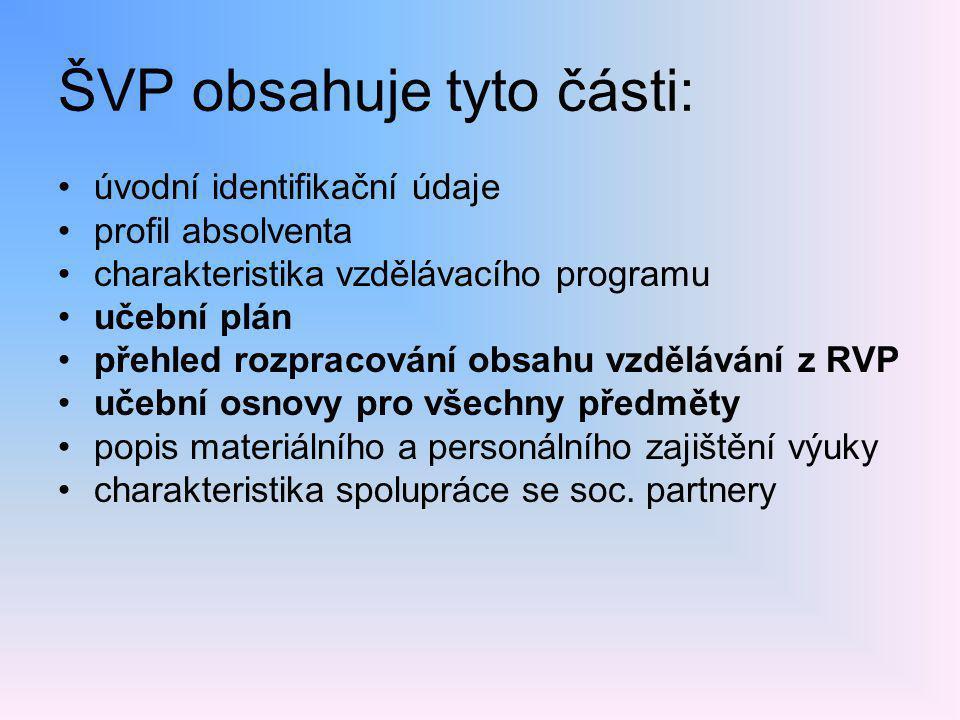 ŠVP obsahuje tyto části:
