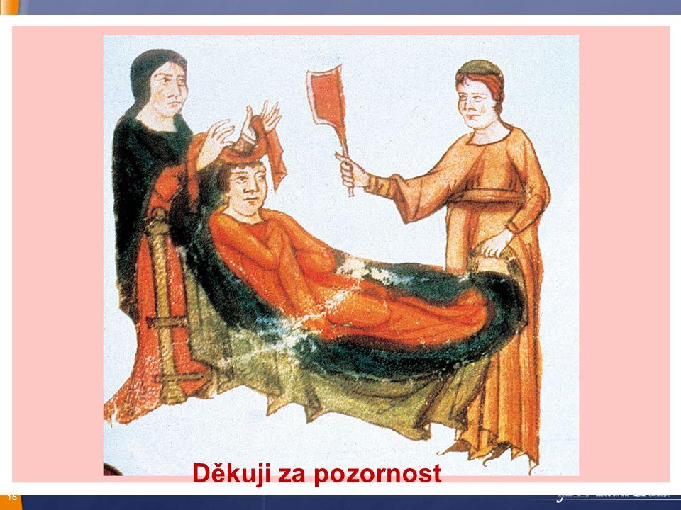 Profylaktická léčba- doporučení