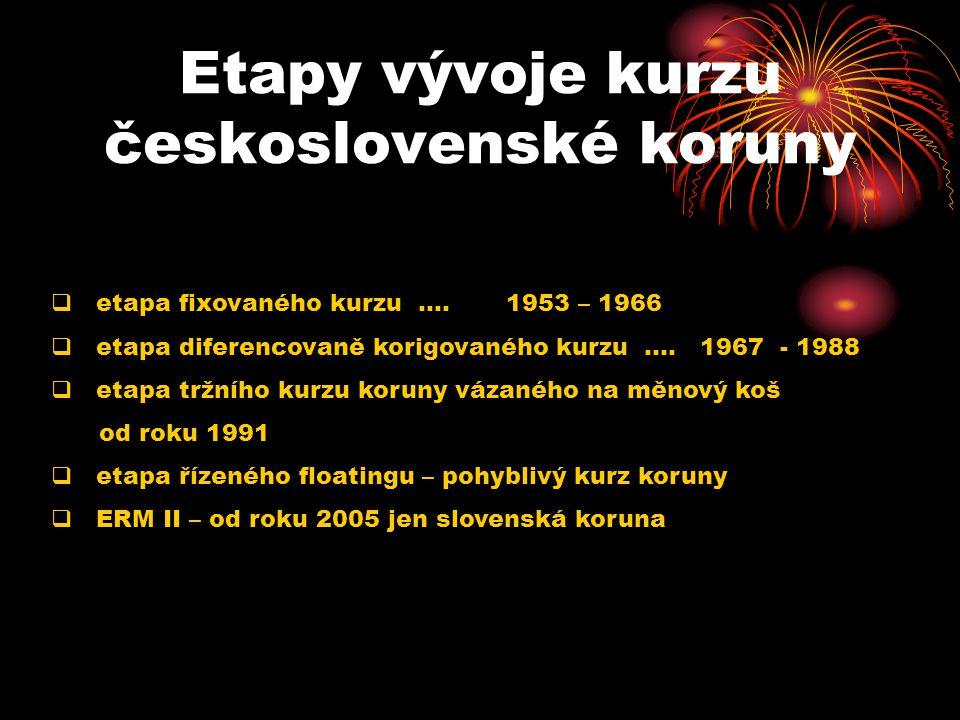 Etapy vývoje kurzu československé koruny
