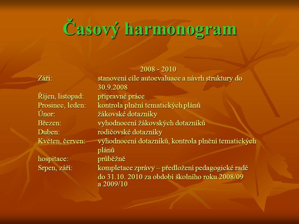 Časový harmonogram 2008 - 2010. Září: stanovení cíle autoevaluace a návrh struktury do. 30.9.2008.