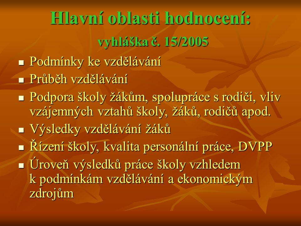 Hlavní oblasti hodnocení: vyhláška č. 15/2005