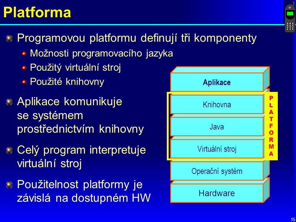 Platforma Programovou platformu definují tři komponenty