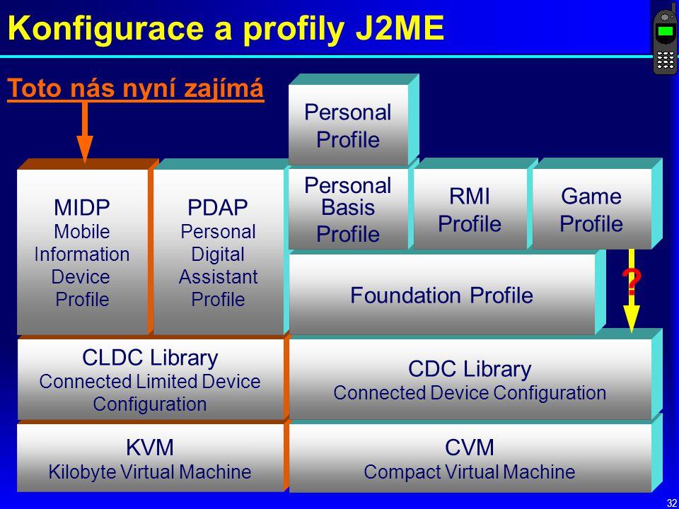 Konfigurace a profily J2ME