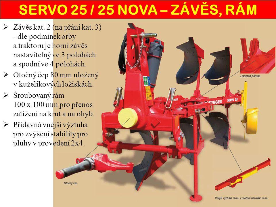 SERVO 25 / 25 NOVA – ZÁVĚS, RÁM