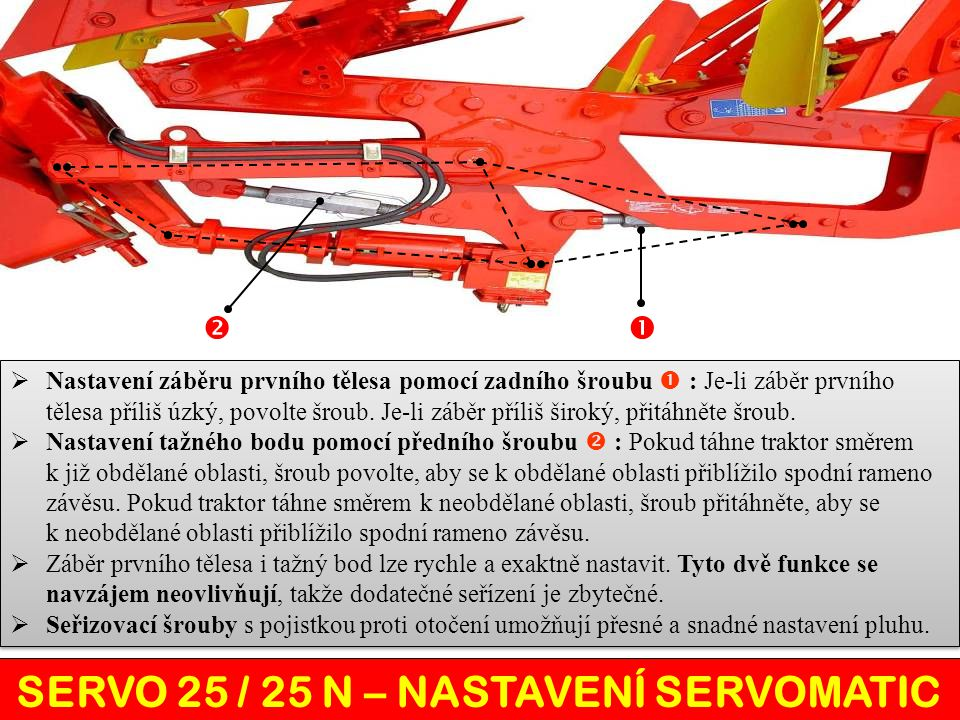 SERVO 25 / 25 N – NASTAVENÍ SERVOMATIC