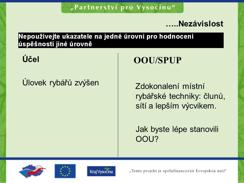 OOU/SPUP …..Nezávislost Účel Úlovek rybářů zvýšen