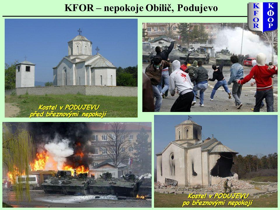 KFOR – nepokoje Obilič, Podujevo