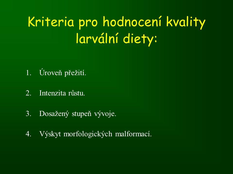 Kriteria pro hodnocení kvality larvální diety: