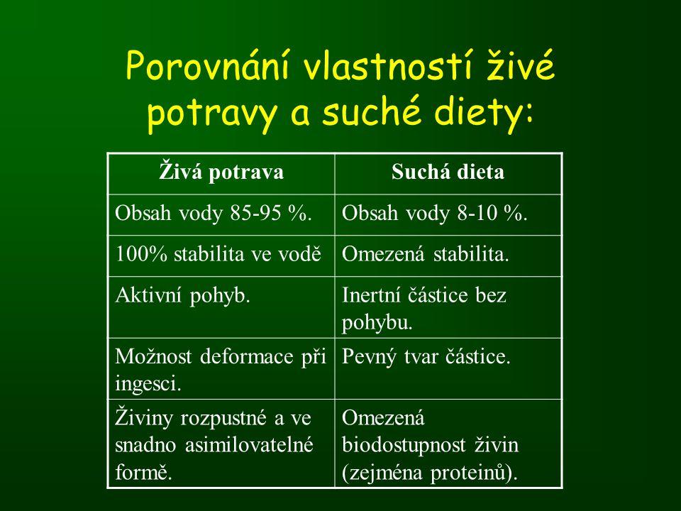 Porovnání vlastností živé potravy a suché diety: