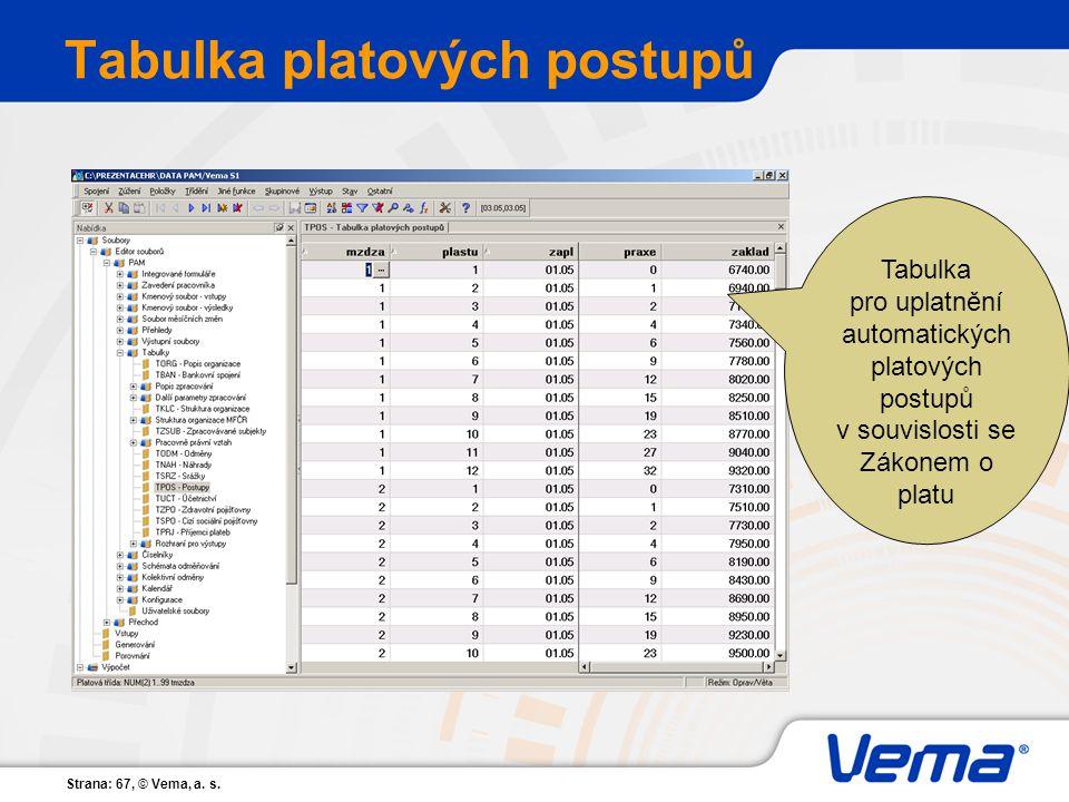 Tabulka platových postupů