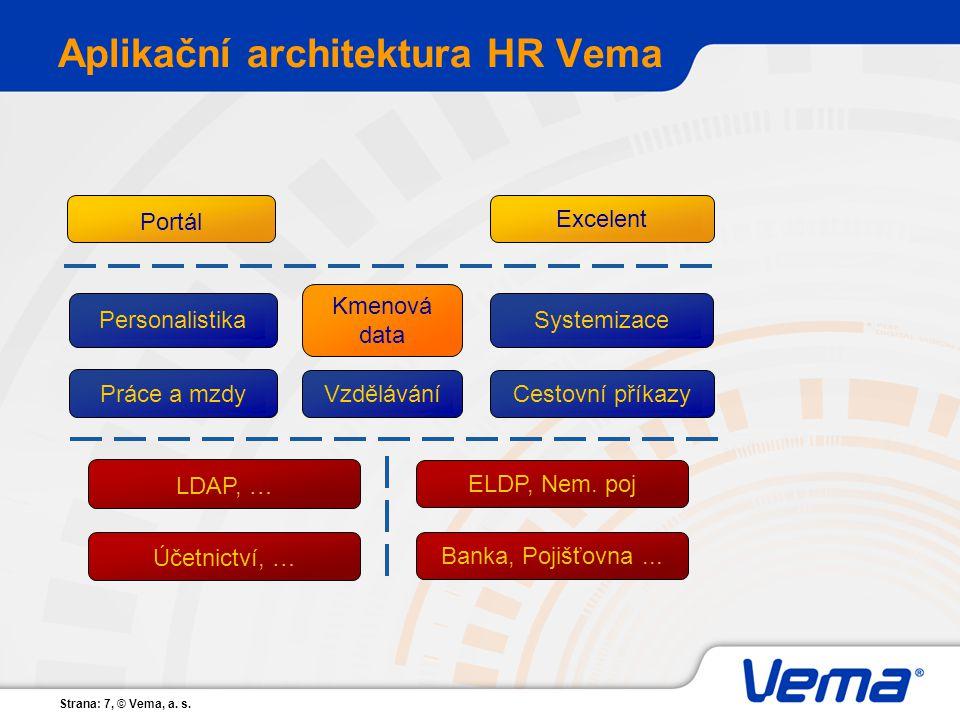 Aplikační architektura HR Vema