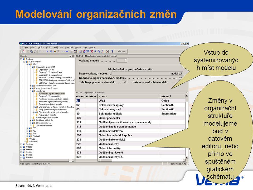 Modelování organizačních změn