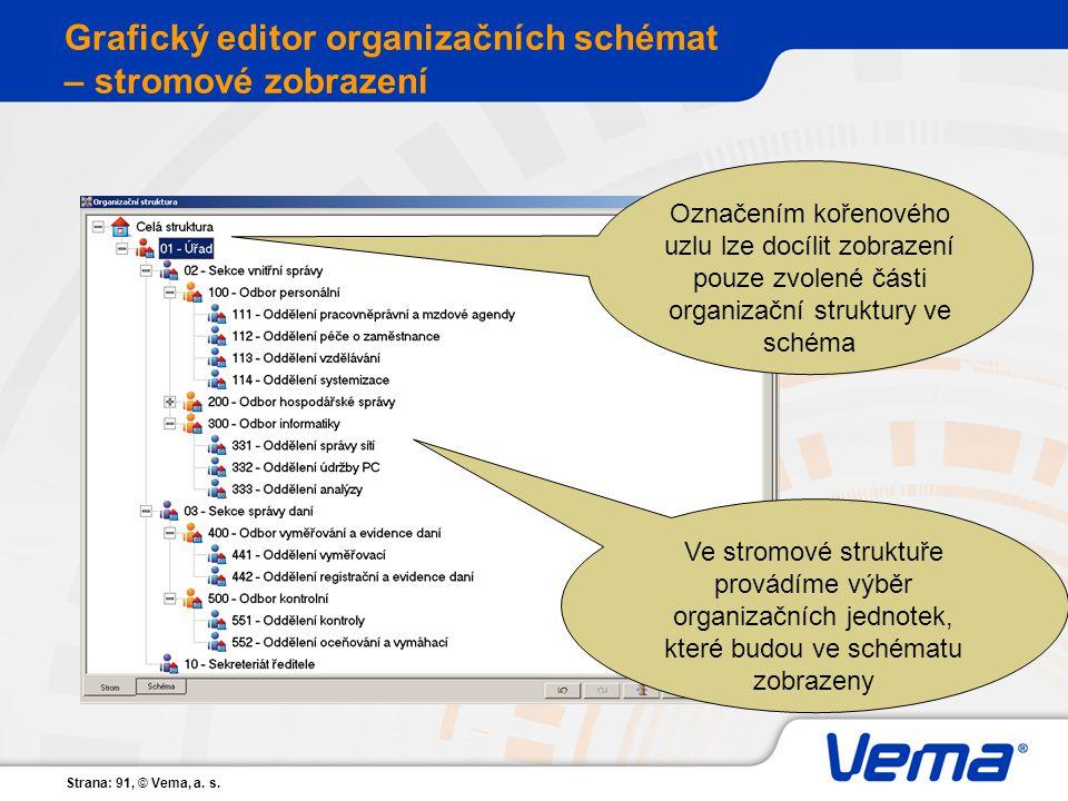 Grafický editor organizačních schémat – stromové zobrazení