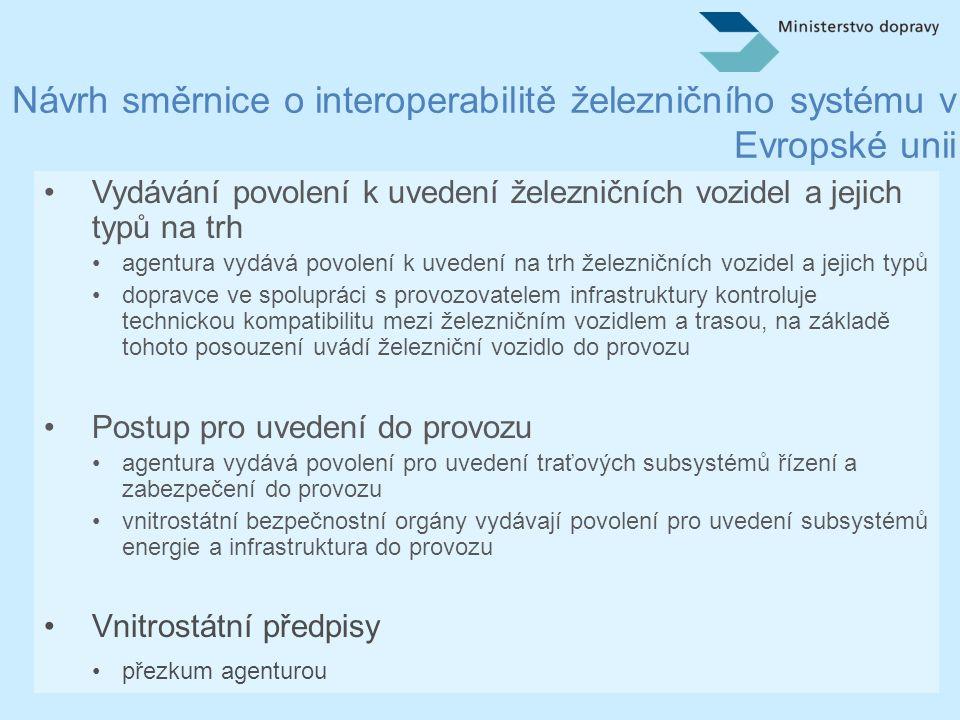 Návrh směrnice o interoperabilitě železničního systému v Evropské unii
