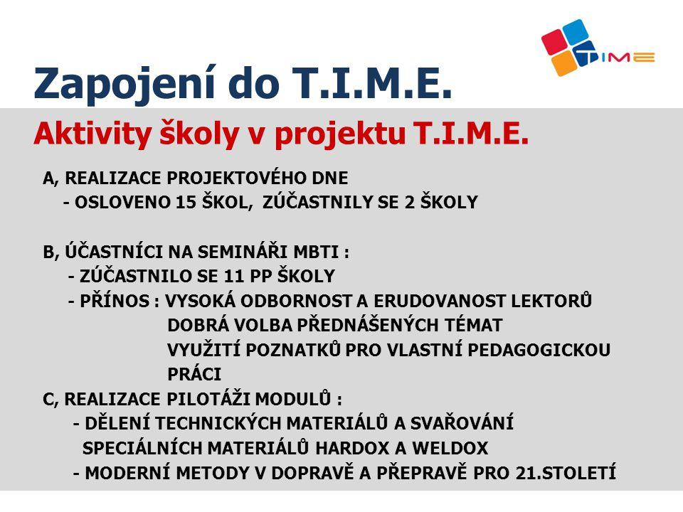 Aktivity školy v projektu T.I.M.E.