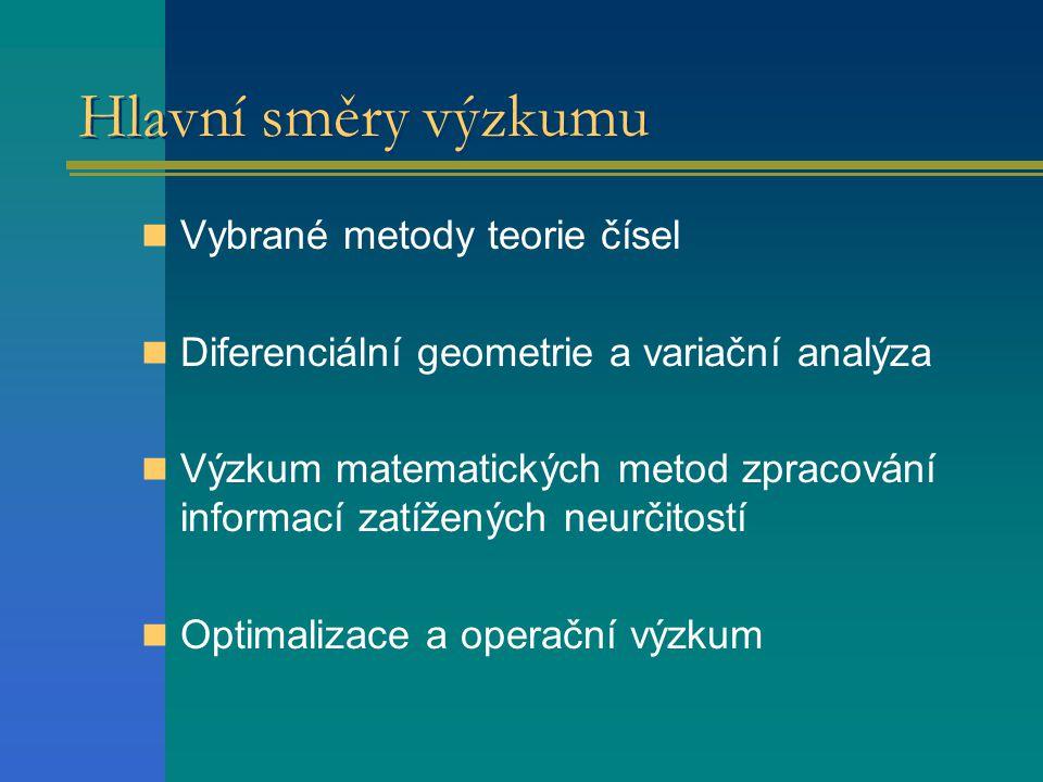 Hlavní směry výzkumu Vybrané metody teorie čísel