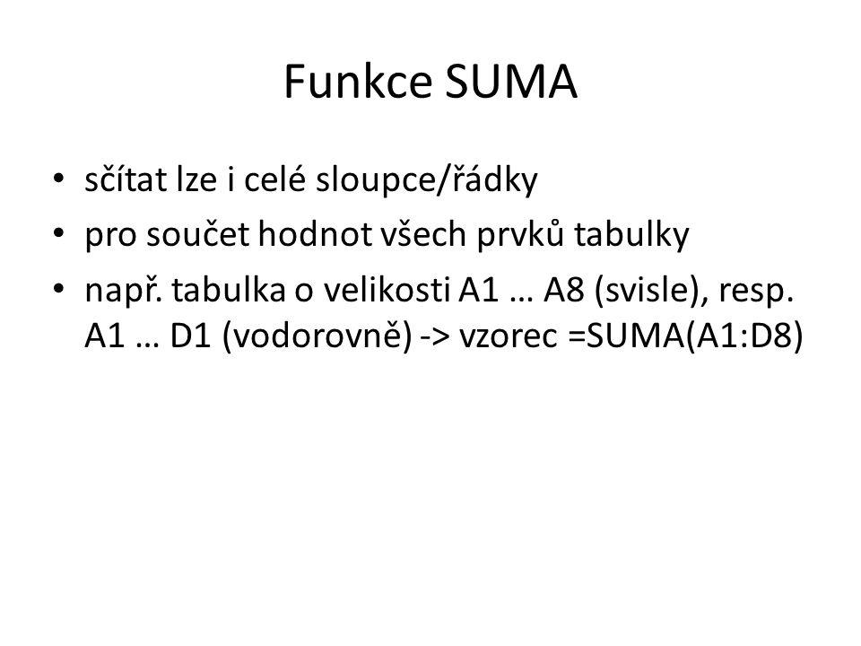 Funkce SUMA sčítat lze i celé sloupce/řádky