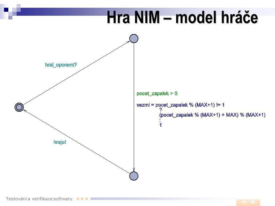 Hra NIM – model hráče