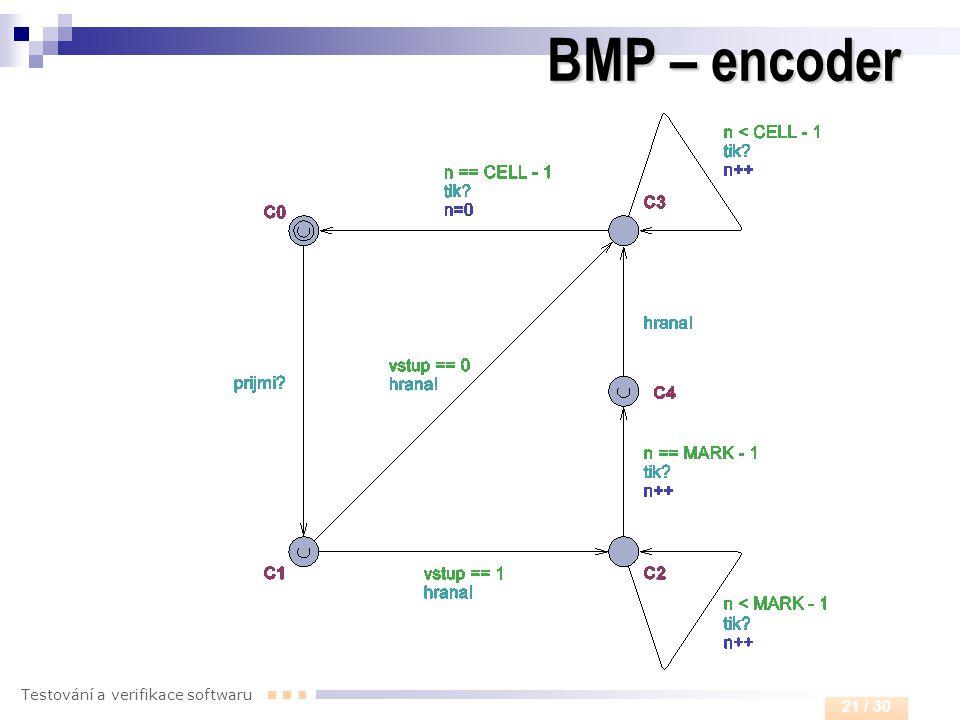 BMP – encoder