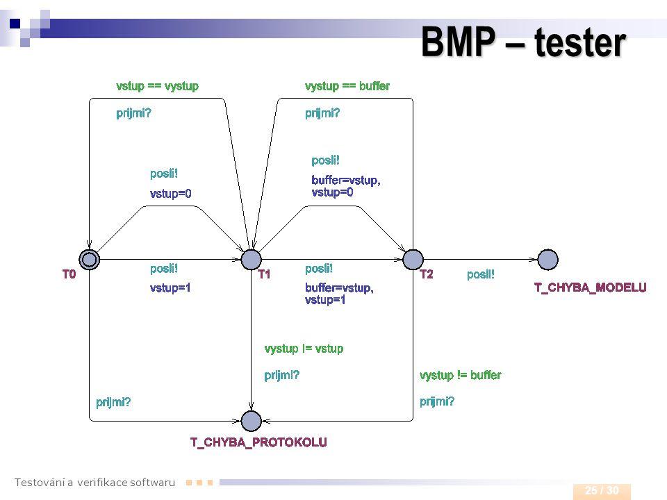 BMP – tester