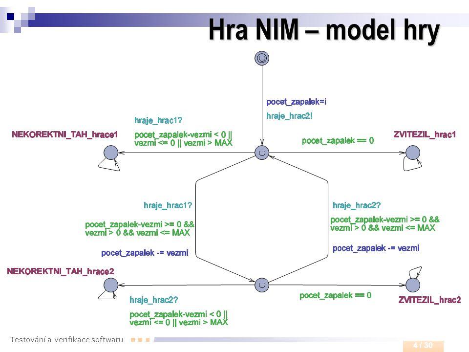 Hra NIM – model hry