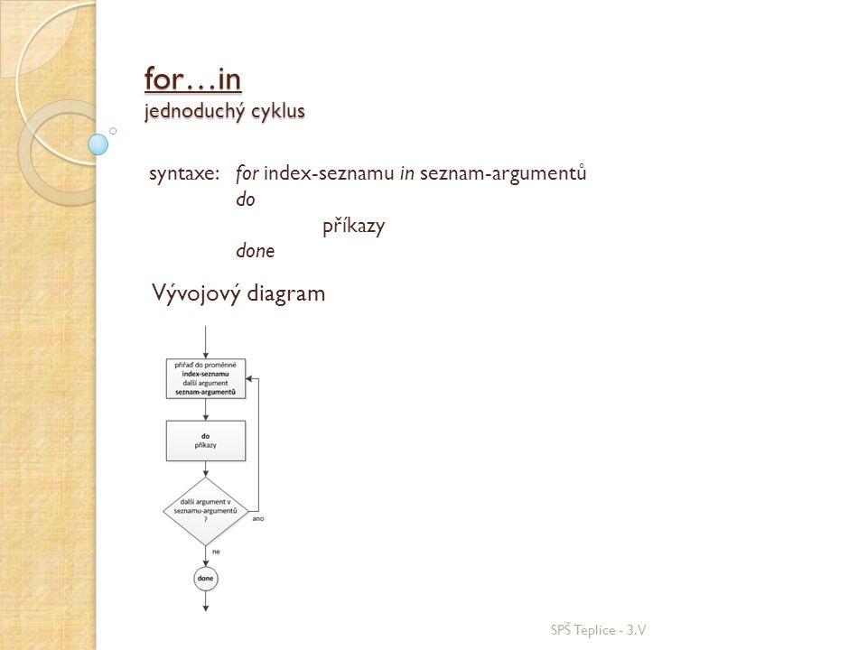 for…in jednoduchý cyklus