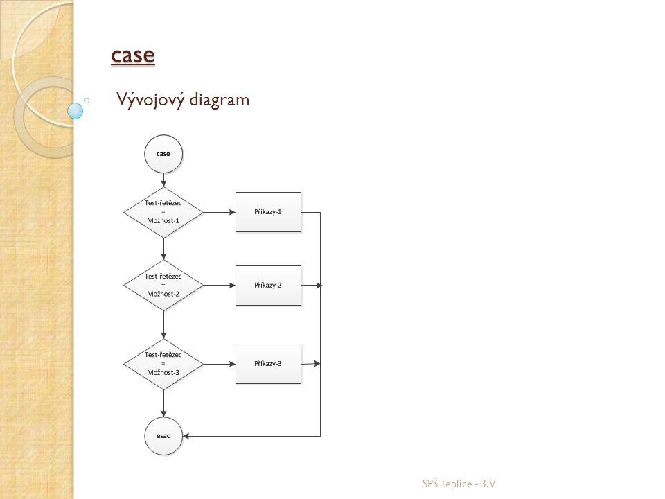 case Vývojový diagram SPŠ Teplice - 3.V