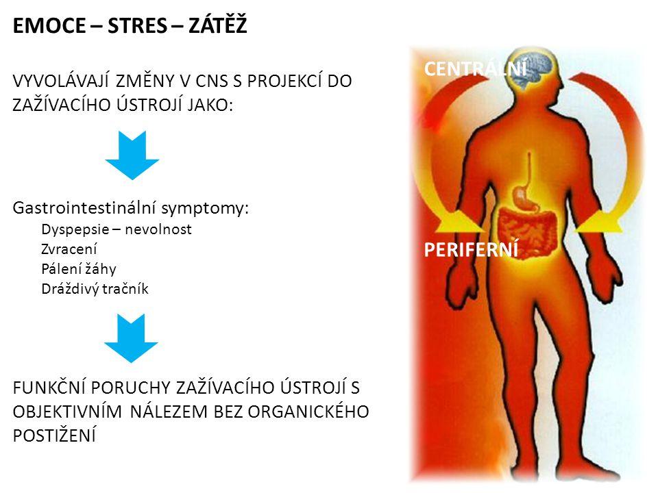 EMOCE – STRES – ZÁTĚŽ CENTRÁLNÍ PERIFERNÍ