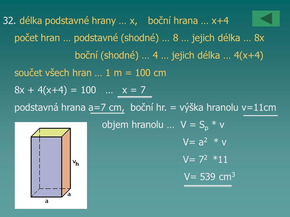 32. délka podstavné hrany … x, boční hrana … x+4