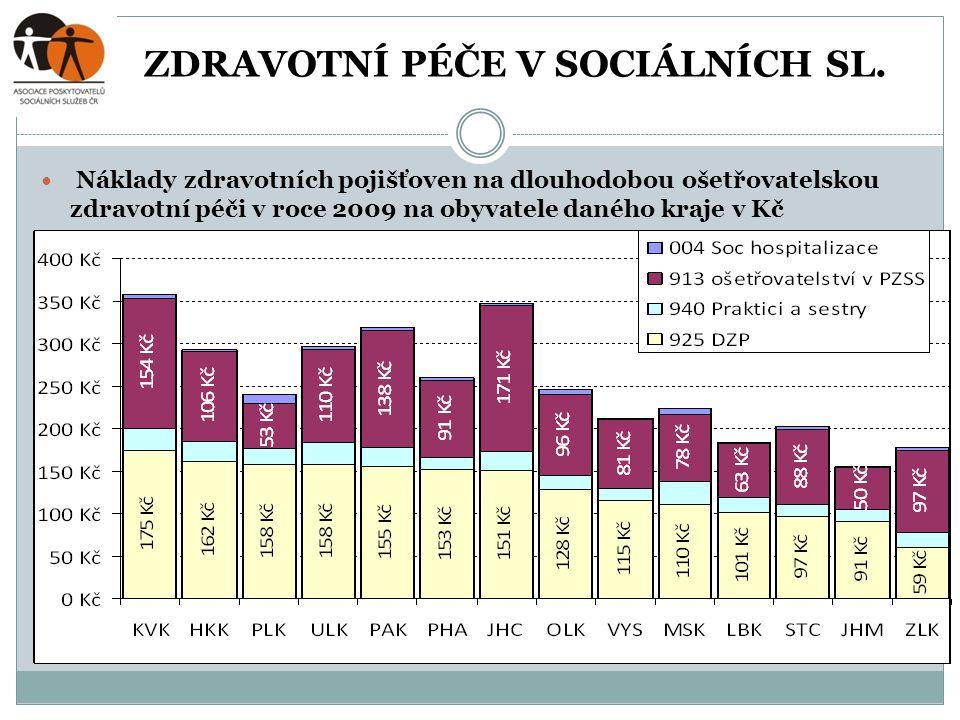 ZDRAVOTNÍ PÉČE V SOCIÁLNÍCH SL.