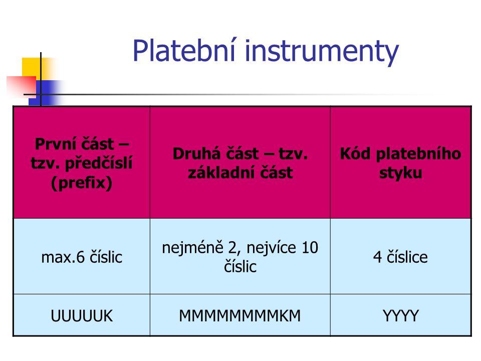 První část – tzv. předčíslí (prefix) Druhá část – tzv. základní část