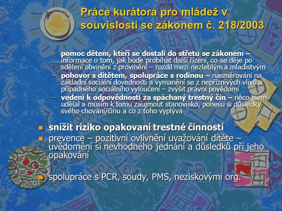 Práce kurátora pro mládež v souvislosti se zákonem č. 218/2003