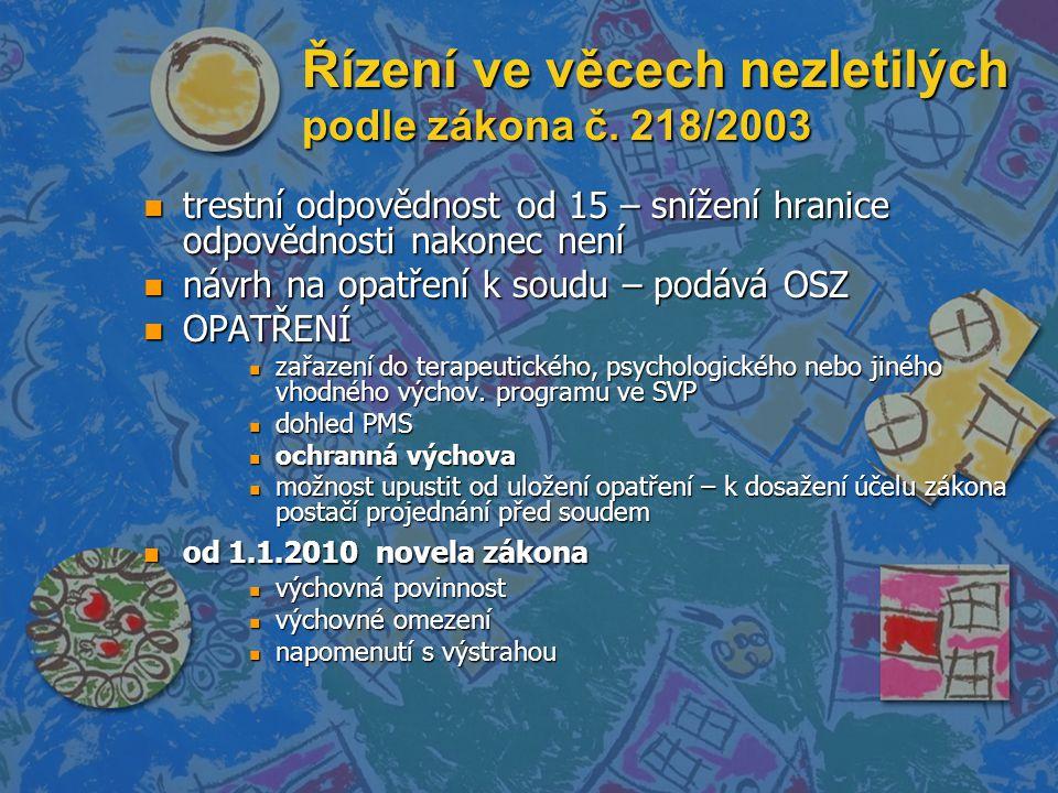 Řízení ve věcech nezletilých podle zákona č. 218/2003