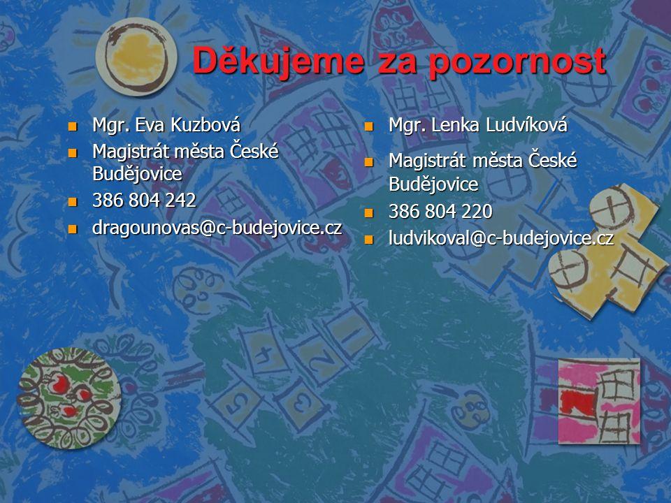 Děkujeme za pozornost Mgr. Eva Kuzbová