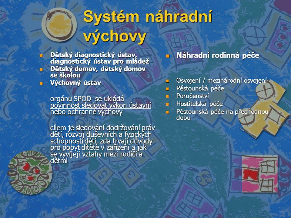 Systém náhradní výchovy