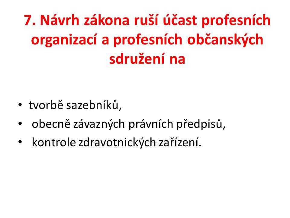 7. Návrh zákona ruší účast profesních organizací a profesních občanských sdružení na