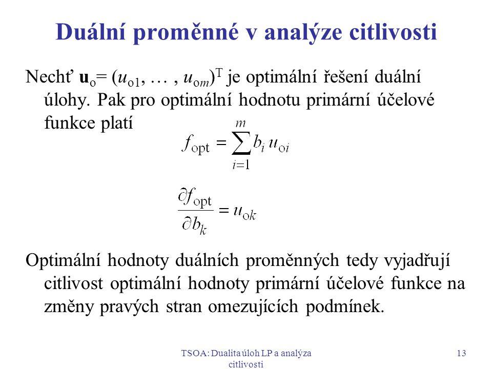 Duální proměnné v analýze citlivosti