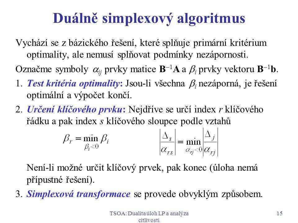 Duálně simplexový algoritmus