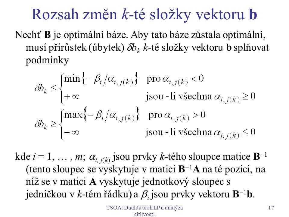 Rozsah změn k-té složky vektoru b