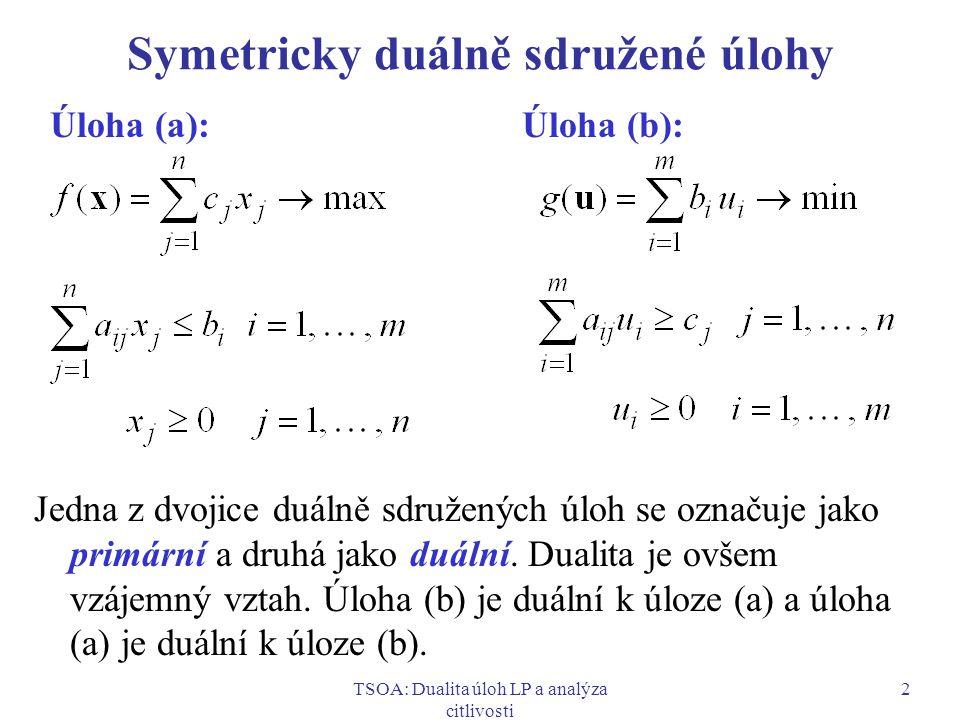 Symetricky duálně sdružené úlohy