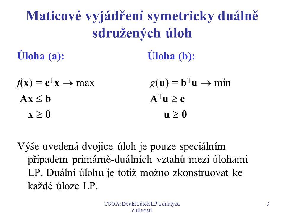 Maticové vyjádření symetricky duálně sdružených úloh