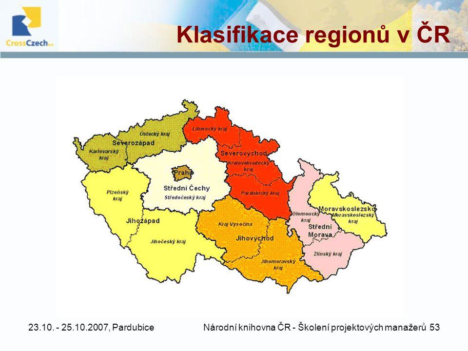 Klasifikace regionů v ČR