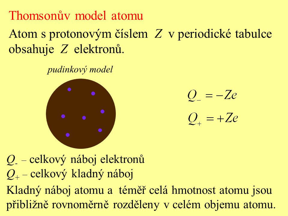 Thomsonův model atomu Atom s protonovým číslem Z v periodické tabulce