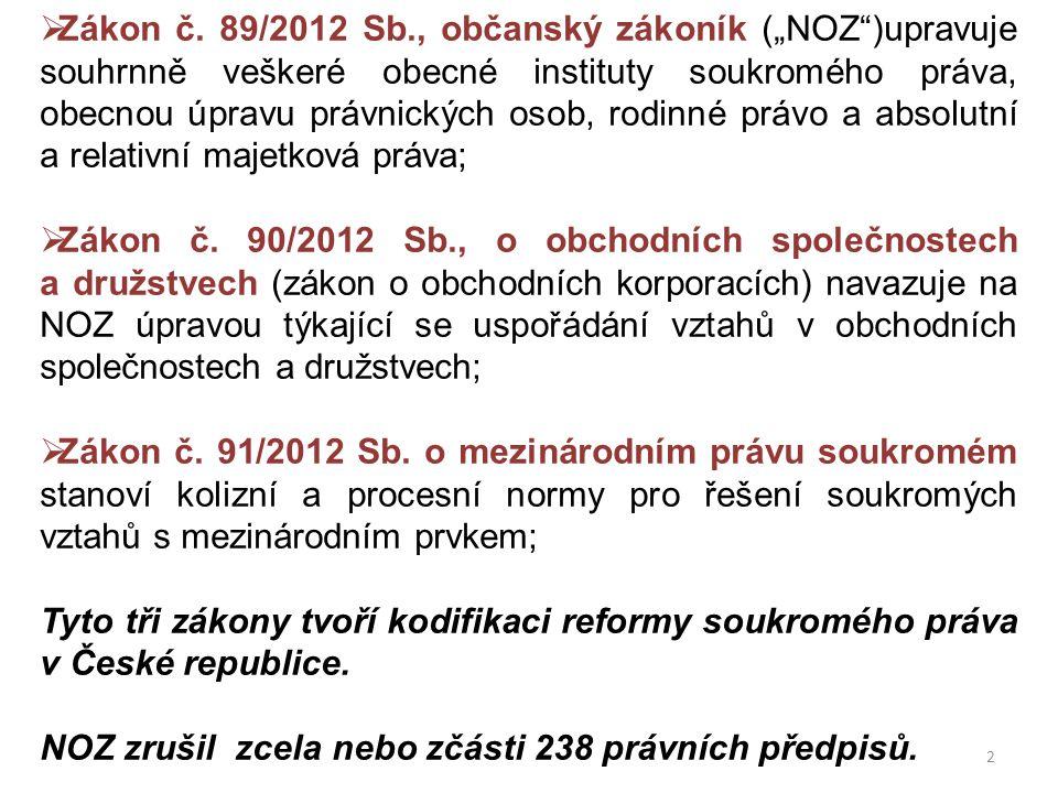 """Zákon č. 89/2012 Sb., občanský zákoník (""""NOZ )upravuje souhrnně veškeré obecné instituty soukromého práva, obecnou úpravu právnických osob, rodinné právo a absolutní a relativní majetková práva;"""