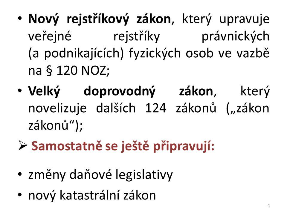 Nový rejstříkový zákon, který upravuje veřejné rejstříky právnických (a podnikajících) fyzických osob ve vazbě na § 120 NOZ;