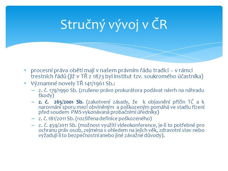 Stručný vývoj v ČR