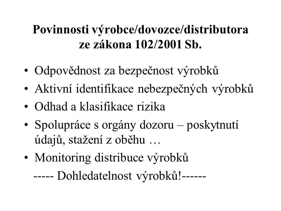 Povinnosti výrobce/dovozce/distributora ze zákona 102/2001 Sb.