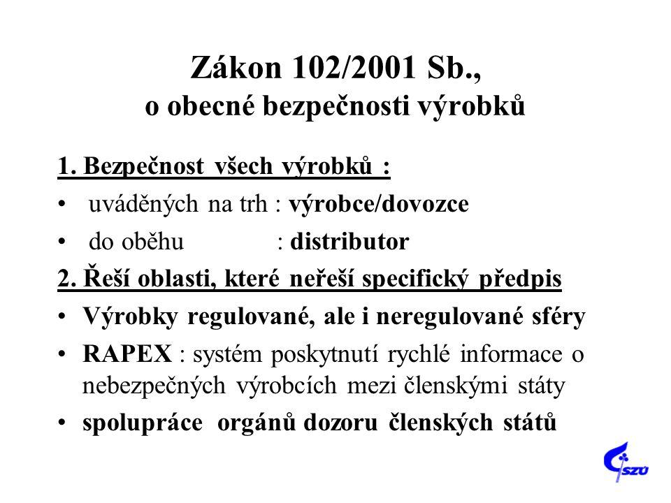 Zákon 102/2001 Sb., o obecné bezpečnosti výrobků