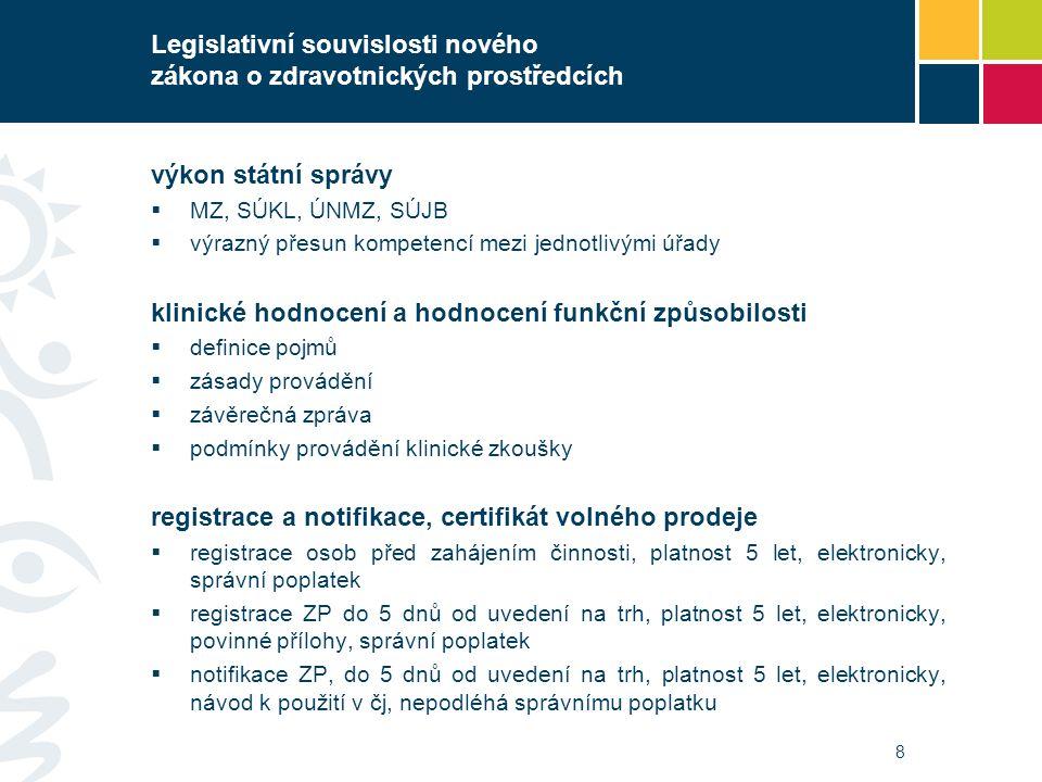 Legislativní souvislosti nového zákona o zdravotnických prostředcích