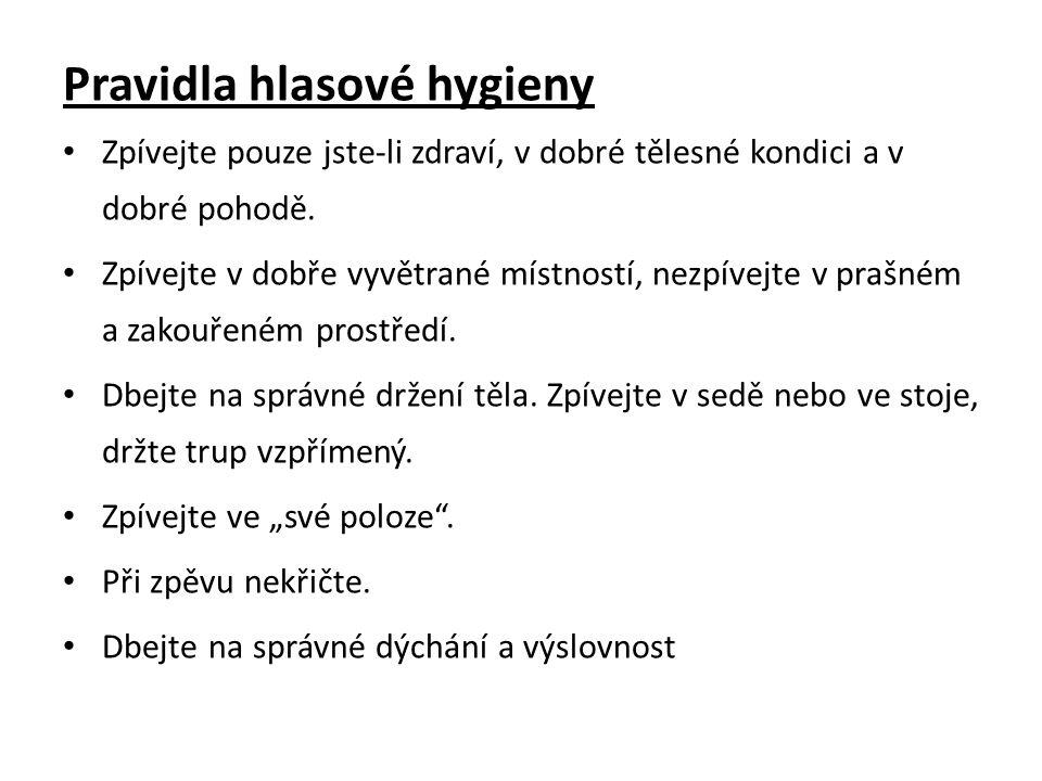 Pravidla hlasové hygieny